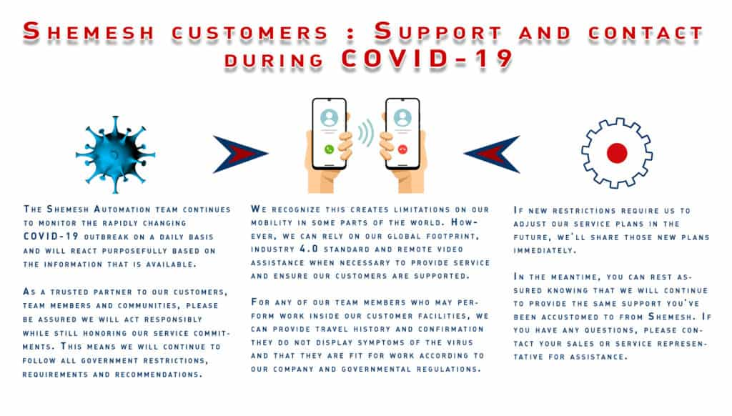 Shemesh Customers : Support and contacts during COVID-19